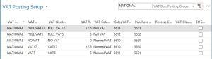VAT Posting Setup National
